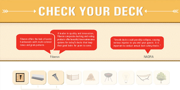 Is your deck safe?  Check it.