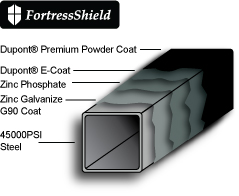 fortress shield coating